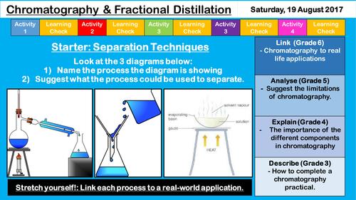 Chromatography & Fractional Distillation - NEW AQA GCSE