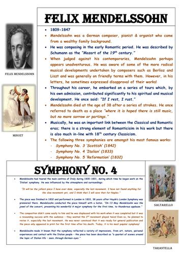 Mendelssohn's Symphony No. 4 POSTER