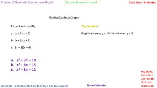 16.2c - Plotting y = x^2 + ax + b