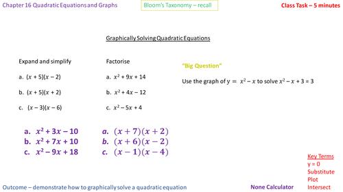 16.3 - Solving Quadratic Equations Graphically