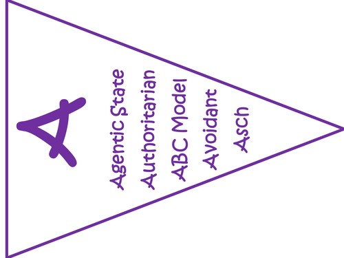 AQA A Level Psychology A-Z keyword bunting