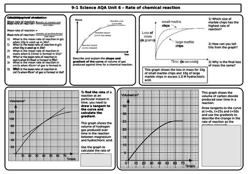 AQA Chemistry GCSE -  Revision Mats/Grids for Unit 6 - Rates, Reversible Reactions, Equilibrium PPTX