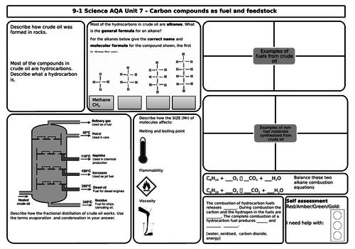 AQA Chemistry GCSE - Revision Mats/Grid for Unit 7 Organic, carbon compounds, fuels, reactions  PPTX