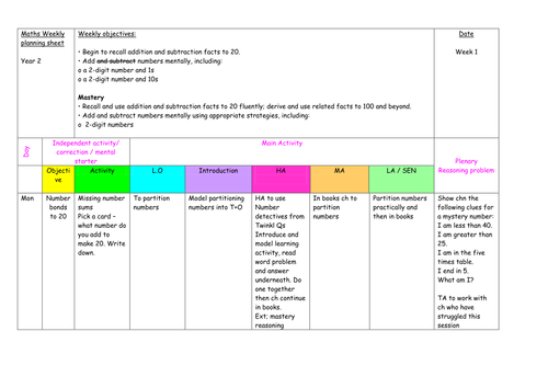 Year 2 Place Value, addition and subtraction planning Autumn Term