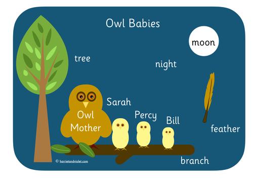 Owl Babies word mat