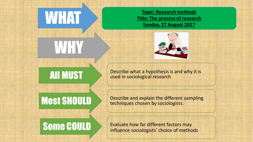 AQA Sociology A Level Research methods - Topic 1 - Choosing a research method