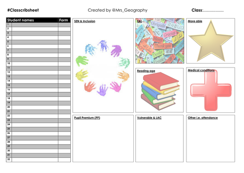 Class crib sheet