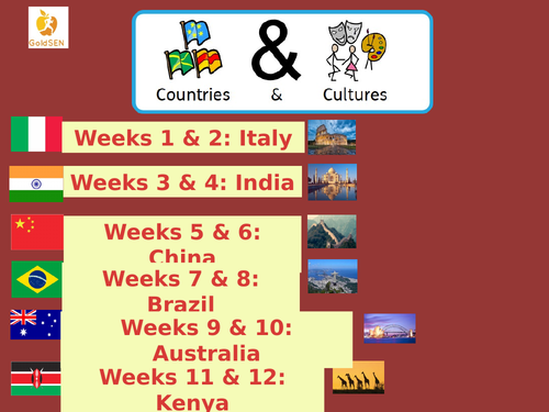 Foreign Cultures for SEND