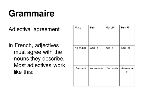 Early Years French Resources Adjectives And Adverbs
