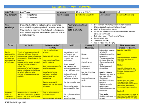 KS3 Football Scheme of work