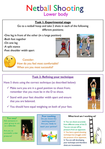 Peer Teaching Resource for Shooting in Netball