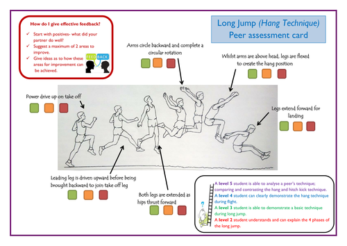Long Jump (Hang Technique) Peer Assessment Resource