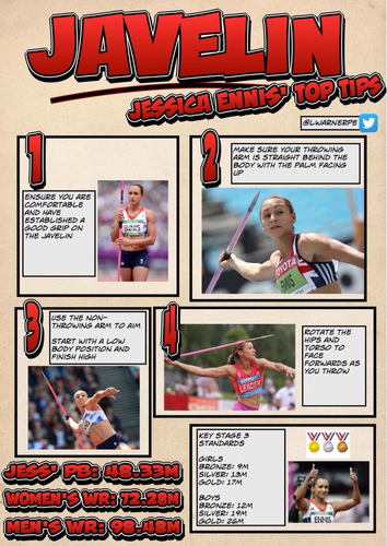 Javelin Resource Card (Jessica Ennis)