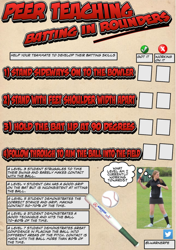 Rounders Batting Peer Assessment Resource