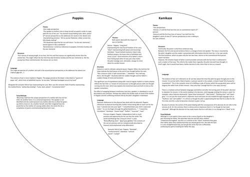 Venn comparison of 'Poppies' and 'Kamikaze'