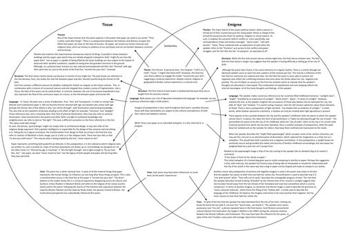 Venn comparison of 'TIssue' and 'The Emigree'