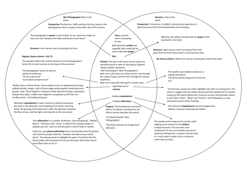 Business and Social approaches to Social media Essay