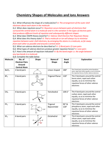 CCEA A-LEVEL CHEMISTRY 2017 SPECIFICATION: AS 1: SHAPES AND MOLECULES OF IONS REVISION