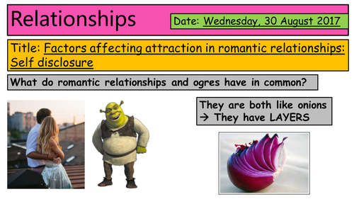 AQA Psychology Y13: Relationships - Self Disclosure/Social Penetration Theory