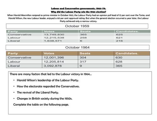 Britain 1930-1997 : British Period study 1951-97: Labour and Conservative government 1964-79