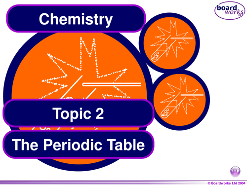 GCSE Chemistry  Periodicity -History/modern/alkali metals/halogens/noble gases