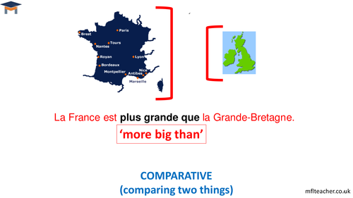 French - The comparative & the superlative