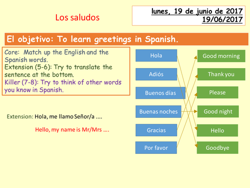 Introductory lesson to Spanish culture and greetings.