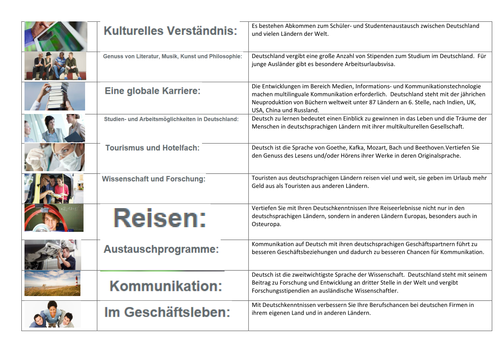 New German GCSE (AQA),Theme 3: Current & Future Study & Employment,Benefits of German/working abroad