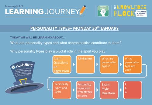 AQA GCSE PE 2016 Spec - Personality Types