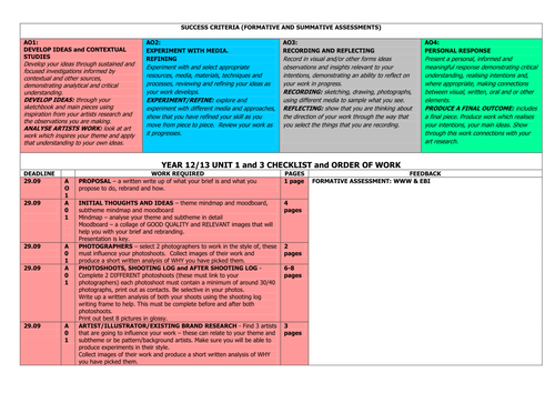 A Level Graphics Communication Assessment