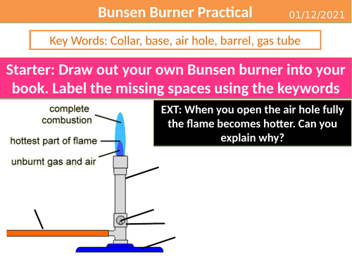 Bunsen Burners By Outtheboxscience Teaching Resources Tes