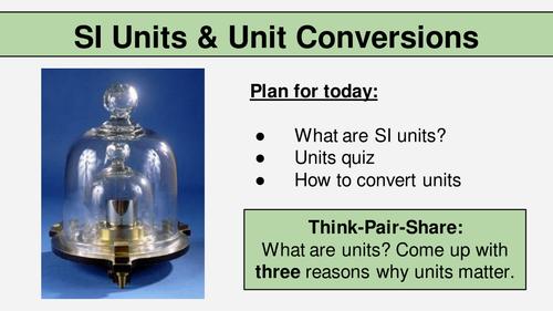 KS4 Lesson: SI Units and Unit Conversions