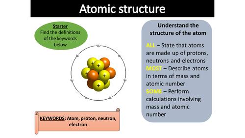 Atomic structure AQA trilogy