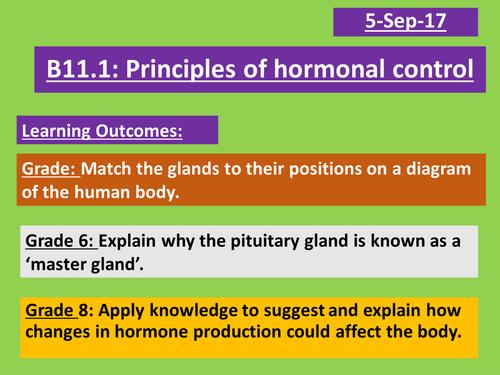GCSE Hormonal Coordination AQA 4.5.3 & 4.5.4