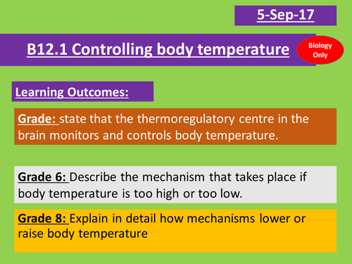 GCSE AQA  Biology only : Homeostasis in Action