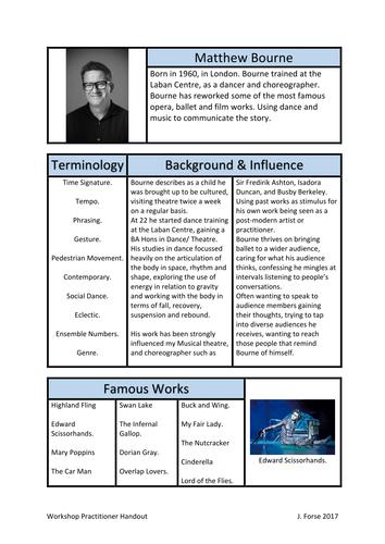 Matthew Bourne Handout Revision Guide Factsheet