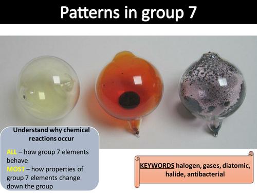 Group 7 - halogens