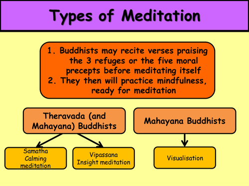 5. Meditation #2 Vipassana Meditation and Visualisation  - Buddhist Practices - GCSE AQA 2016 Spec