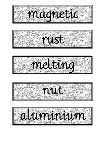 Mighty Metals Display Key Words