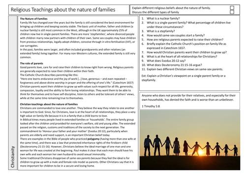 AQA GCSE Religious Studies Nature of Families in Christianity
