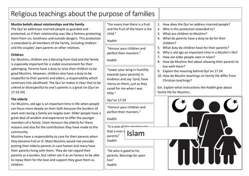 AQA GCSE Religious Studies Purpose of Families in Islam