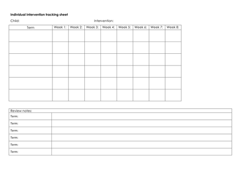Individual intervention cover and tracking sheets