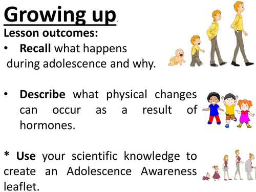 Puberty and adolescence, growing up. What happens for boys and girls and why. Complete Lesson.