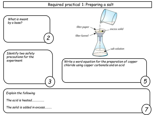 New GCSE chemistry required practical revision sheets