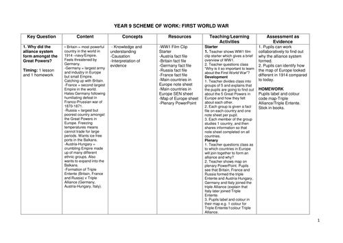 First World War - Scheme of Work