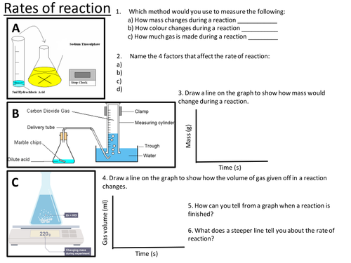 Rates of reaction revision - lower ability