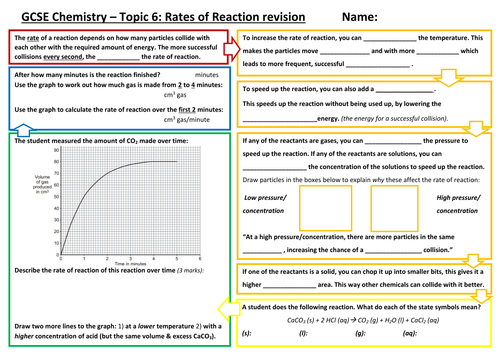 AQA 9-1 GCSE Science/Chemistry- Rates of reaction - Revision poster / sheet