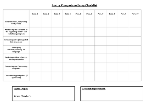 Poetry Comparison Checklist (Essay Cover Sheet)