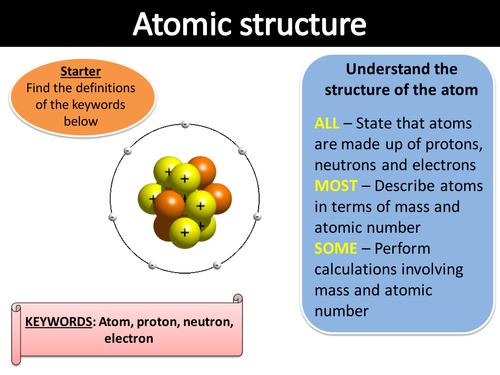 AQA Trilogy Chemistry GCSE year 10
