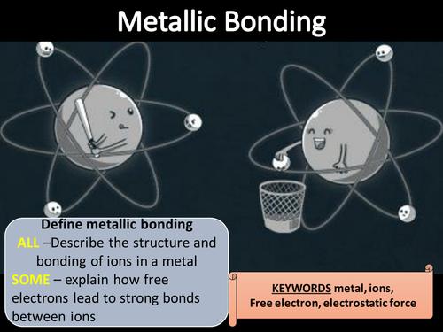 AQA trilogy metallic bonding